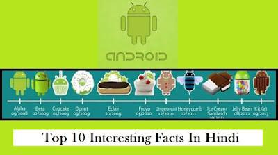Android के बारे में ये 10 Amazing Facts नहीं जानते होंगे आप!, AmzingFactsFactory, AFF, Amazing Facts, Fact Factory, Rochak jankari, Intersting Facts, Cool Facts, Amazing Facts Of The World, Science & Technology, TechnoFacts, Technology Facts, HindiFacts, Facts In Hindi, 2018, New Facts, Facts In hindi languages