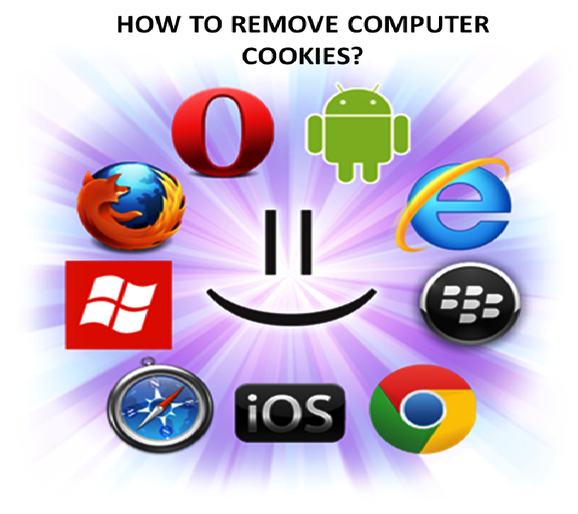 how to clear the cookies on your computer google chrome