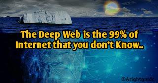 Deep web,dark Web, surface Web, tor,google,bing,yahoo,Wikipedia,internet,hacking