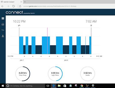 My Garmin running watch shares some sleep data.