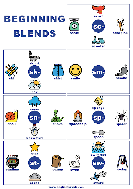 Printable consonant blends chart cards for ESL students