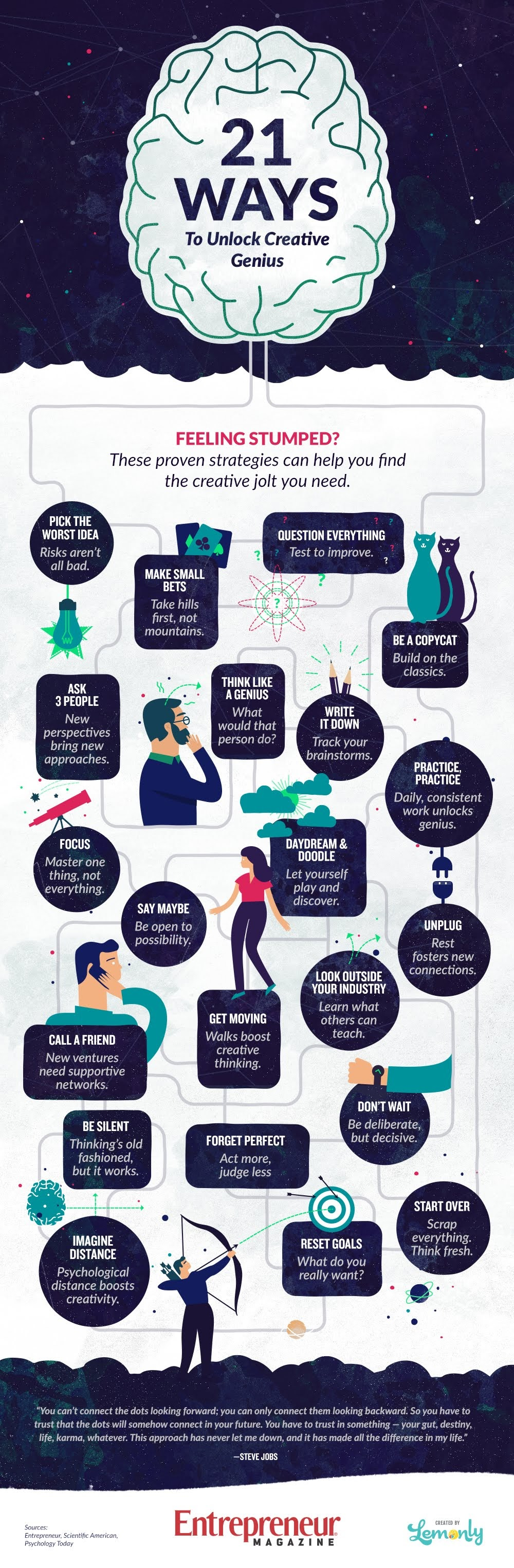 21 ways to unlock creative genius #infographic