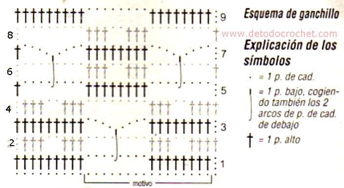 patron de punto usado en estola crochet