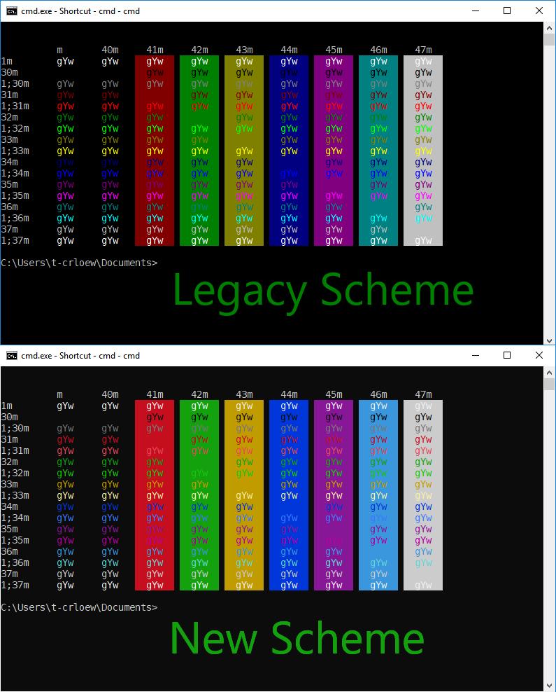 Differenze-colori-console-windows-10