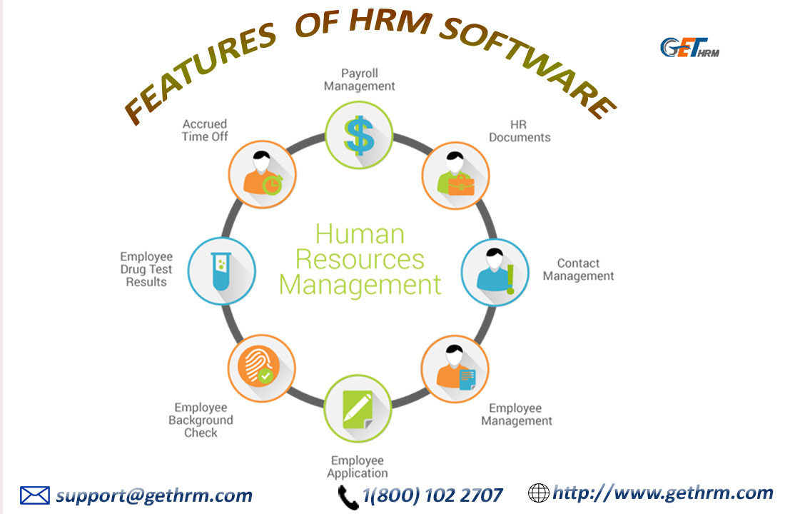 soft hrm and the michigan model This is the michigan model or what we now know as hard hrm the other one, theory y in the total opposite of theory x it perceives employees as actual humans that are capable of emotions and feelings, and in need of proper motivation.