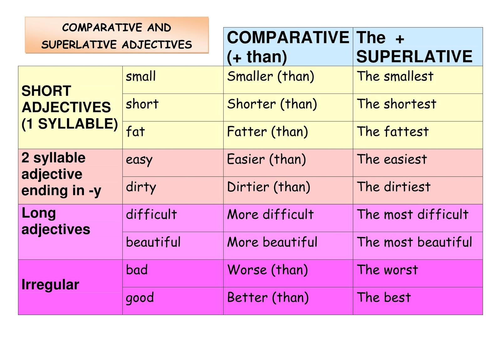 Tirso Grammar Vocabulary And Literature 2nd Grade