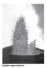 Pengertian dan Aktivitas Vulkanisme