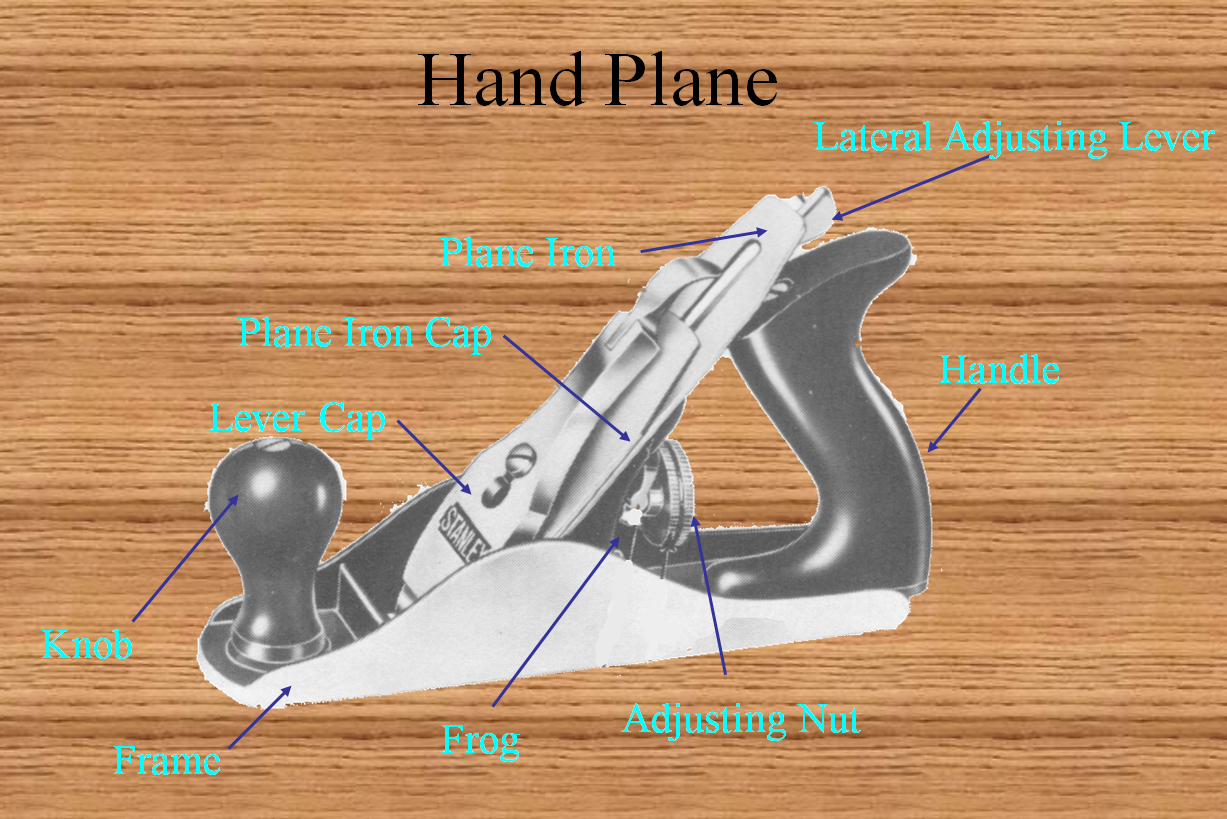 Tools Review - Comparing a Few Hand Planes
