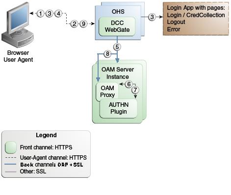 SOTI MobiControl - Speed Control feature | Matrix Maximus