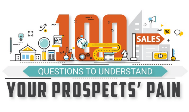 100 Questions To Understand Your Prospect's Pain