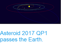 http://sciencythoughts.blogspot.co.uk/2017/08/asteroid-2017-qp1-passes-earth.html