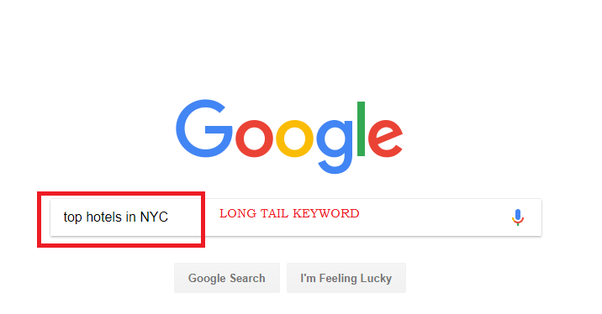 What are Keywords in SEO? Importance of Keywords
