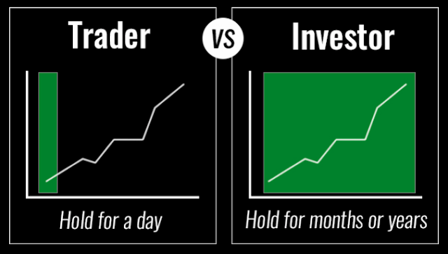 RULES OF TRADER