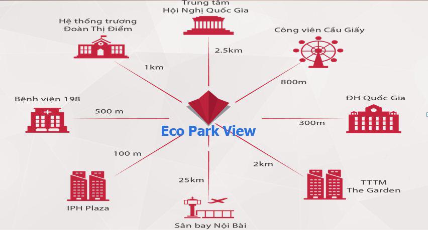 Liên kết vùng chung cư Eco Park View 19 Duy Tân