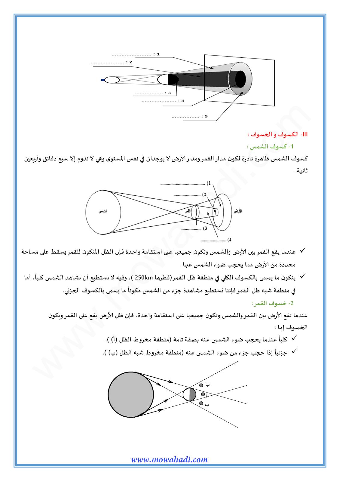 تطبيقات الانتشار المستقيمي للضوء -1