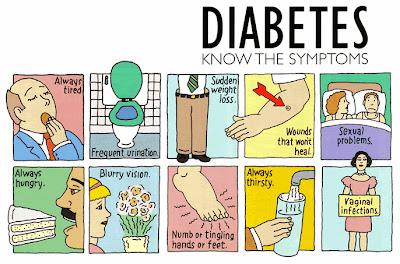 kencing manis, diabetes, simptom diabetes