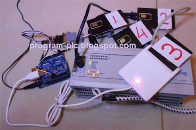 USB Smart Card Reader and Allen-Bradley PLC with bridged by Arduino UNO plus USB host Shield
