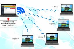 Cara Mengerjakan PMP 2018 di Banyak Laptop / Komputer