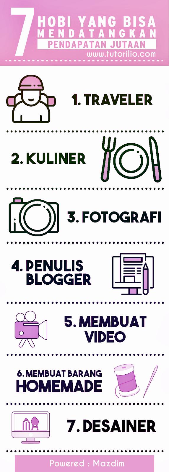 Infografis: 7 Hobi jadi Usaha Menggiurkan