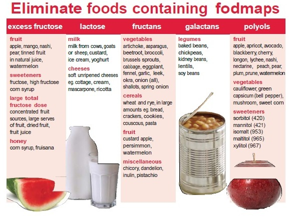 can i eat apples on low fodmap diet