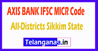 AXIS BANK IFSC MICR Code Districts Sikkim State