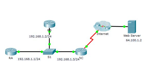 Tutorial pdf packet tracer 5.3 cisco