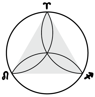 The Fire Trine of the Zodiac, measured out by 3 Vesica Piscis (by Lori Tompkins)