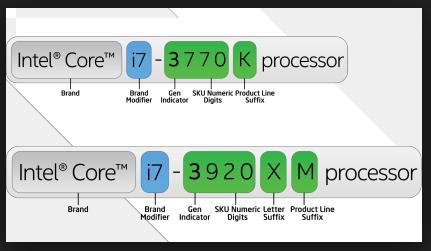 what is core i3, core i5, core i7, generation [core i3,core i5, core i7 aur generation kya hoti hai ]