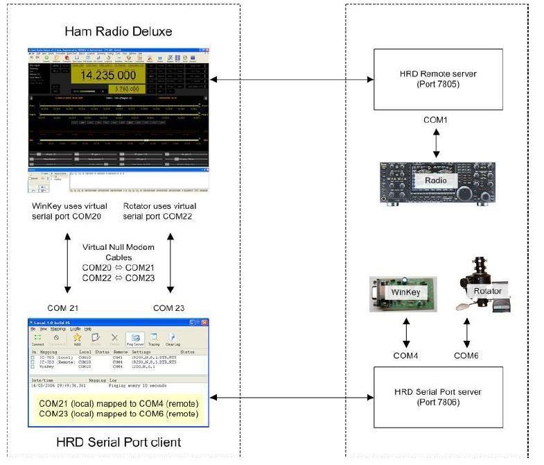 Ham Radio deluxe Pdf Manual