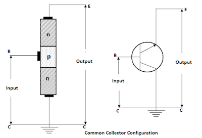 common collector circuit configuration