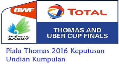 keputusan Piala Thomas 2016 Piala Uber