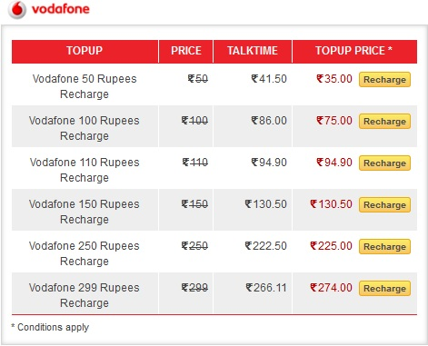 vodafone recharge coupons free