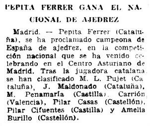 VIII Campeonato Femenino de Ajedrez de España, recorte de Mundo Deportivo, 14/3/1964