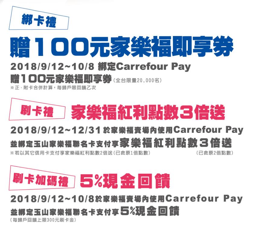 【Carrefour Pay】家樂福Pay 上市好康優惠評析