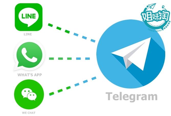 Telegram實用討論群組頻道總整理