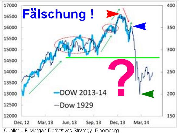 folgen des börsencrash 1929