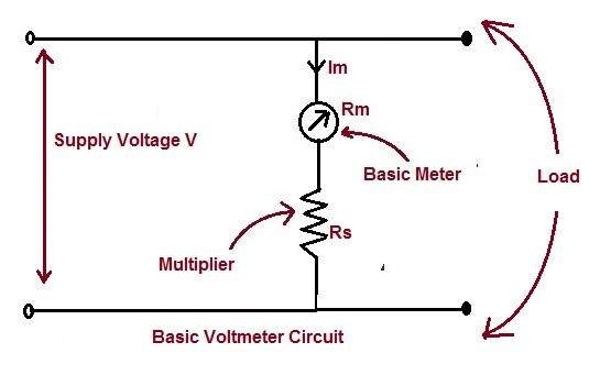 Voltmeter In A Circuit Diagram | Voltmeter Multiplier Construction And Calculation Electrical Concepts