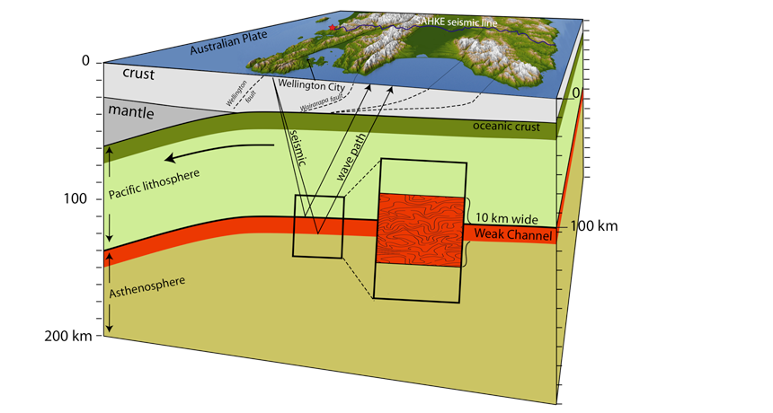 Geologists Discover Tectonic Plate's Slippery Underbelly