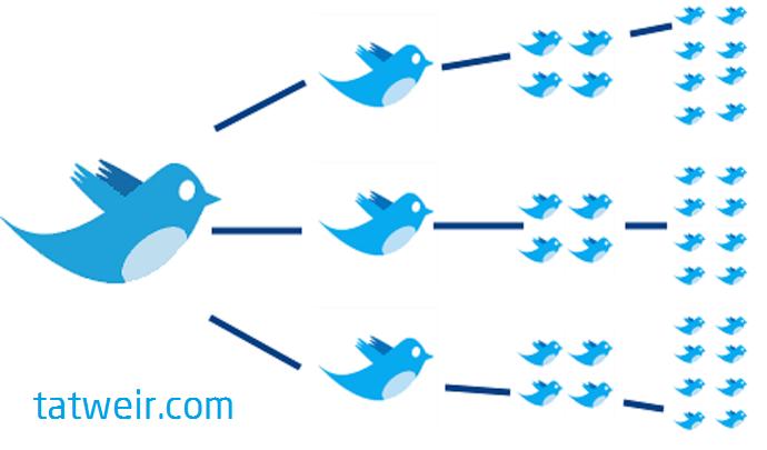 Retweet: موقع يعطيك ريتويت وتفضيل لتغريدتك بعدد لانهائي مجاناً