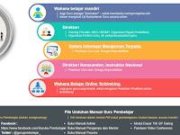 Ayo Registrasi Guru Pembelajar untuk Berpartisipasi dalam Peningkatan Mutu Pendidikan Indonesia