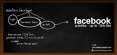 Syarat sebelum anda menggunakan Autolike Facebook di HP dan PC/Komputer/Laptop