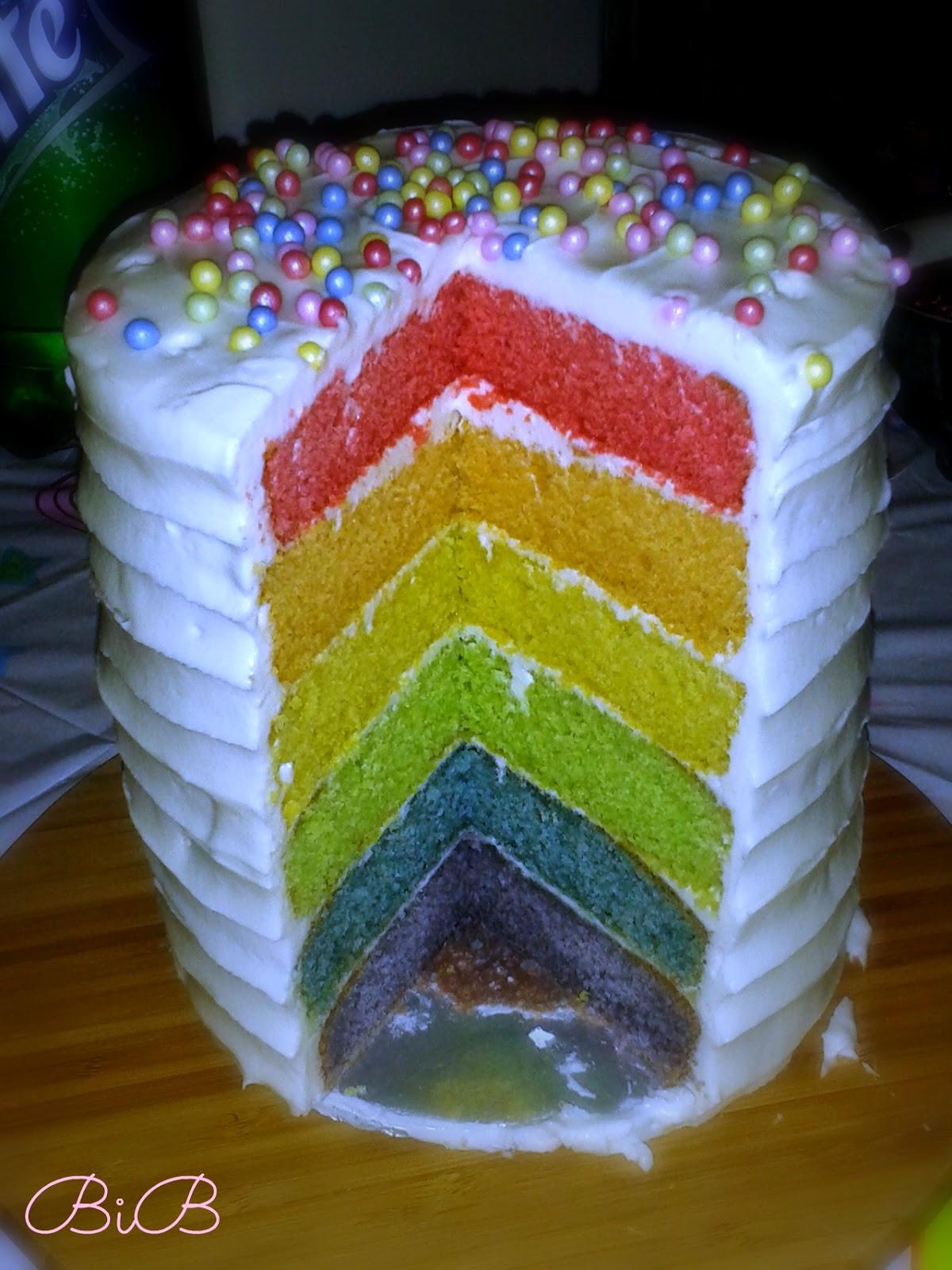 Wilkos Cake Tins