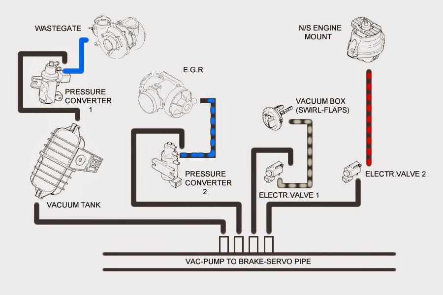 beemer lab e60 split vac line some boost weird noises. Black Bedroom Furniture Sets. Home Design Ideas