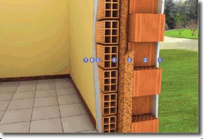 sughero isolamento muratura esterna