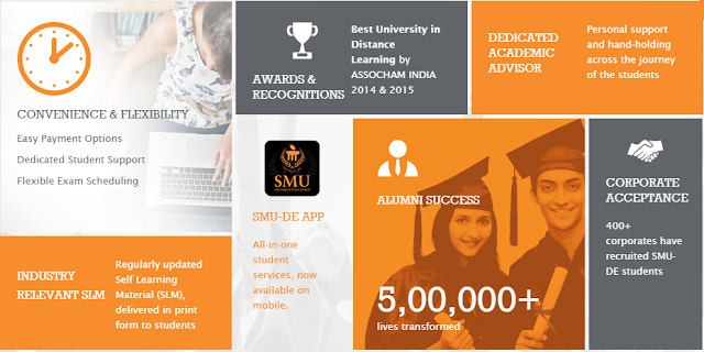 SMU Distance Education MBA Advantages