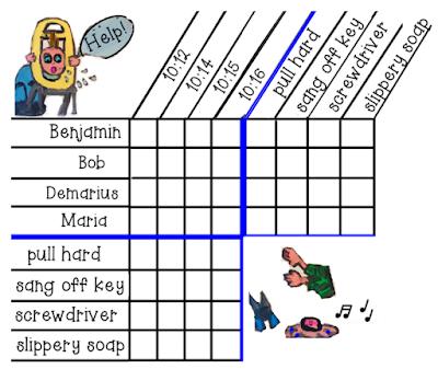 matrix logic grid