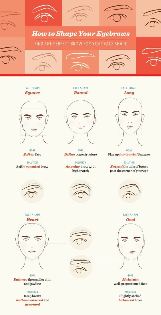 THE 'HOW TO' OF FLEEKY EYEBROWS