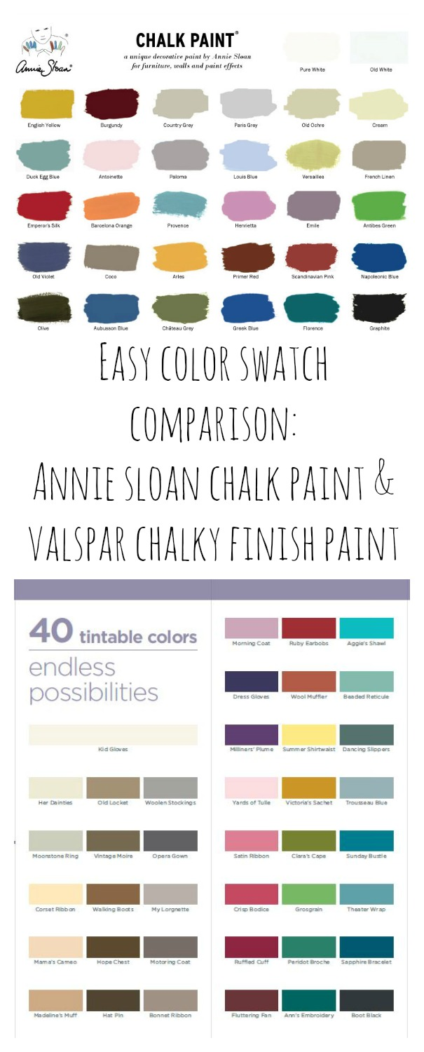 chalk paint colors lowes Honest Review – Valspar Chalky Finish vs. Annie Sloan Chalk Paint chalk paint colors lowes