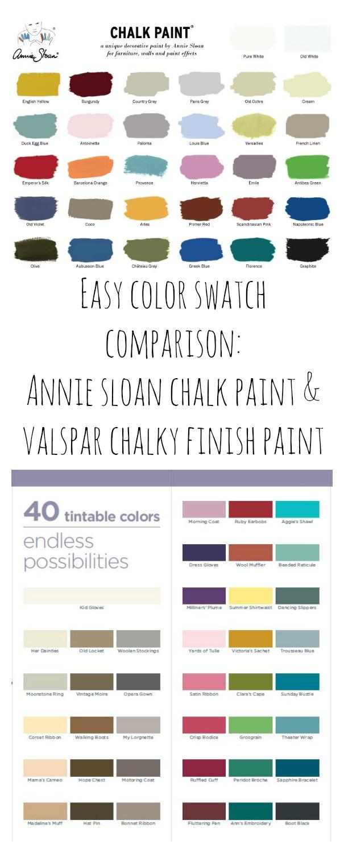 Lowes Valspar Chalk Paint : lowes, valspar, chalk, paint, Loves, Find:, Honest, Review, Valspar, Chalky, Finish, Annie, Sloan, Chalk, Paint