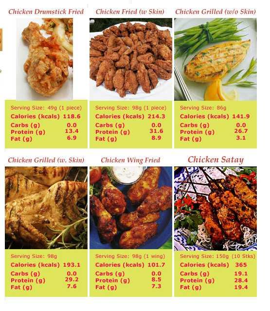 Kalori Kentang Goreng